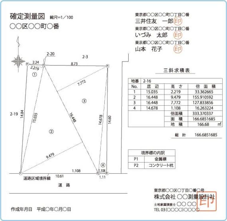 確定測量図