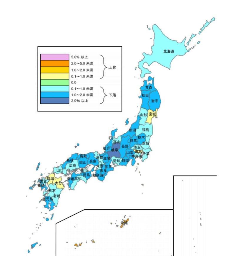 全国の住宅地の地価平均変動図