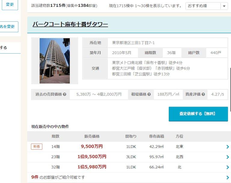 マンションマーケットの相場価格情報